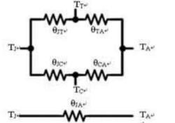 理解功率MOSFET的电流