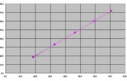 通過功率MOSFET的頂面溫度估算結點溫度