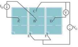 精確測量功率MOSFET的導通電阻