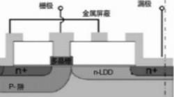 RF功率MOSFET產品及其工藝開發