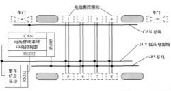 纯电动汽车电池管理系统的设计及应用