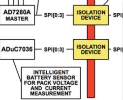 數字隔離器:解決汽車xEV應用中的設計難題