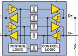 使用数字隔离器简化医疗和工业应用中的USB隔离