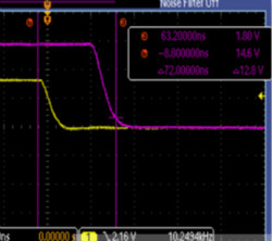 利用数字隔离器技术增强工业电机控制性能