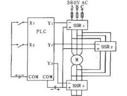三相交流固态继电器在PLC控制中的应用设计