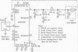 锁相环环路滤波器设计