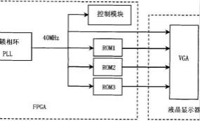 深度解析锁相环的基本原理、相位模型及传输函数