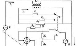 如何测量用于防雷的接地电阻?