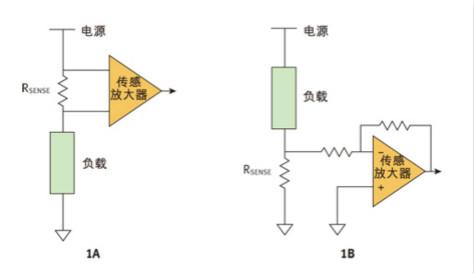 高边和低边电流检测技术分析