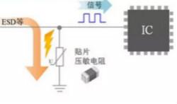 抑制��克�L�TDMA噪音、改善接收�`敏度及抑制ESD的�a品�φ庋�策