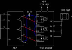 如何利用PLC控制步进电机?