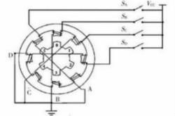 实用技术:利用FPGA技术设计设计步进电机系统