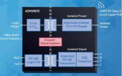 ADI集成式隔离RS485 + 隔离电源收发器可以帮助缩短设计时间