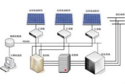 集成電流傳感器在電力系統中的應用