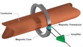 開環電流傳感器與閉環電流傳感器的區別分析