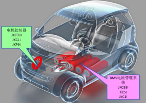 如何正确选择电动汽车中霍尔电流传感器?