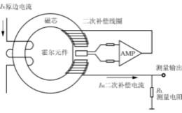 利用霍尔电流传感器在车用电源系统中的应用