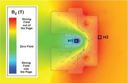 如何采用电流传感器IC实现共模场干扰最小化?