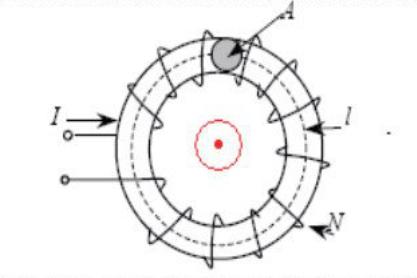 磁通门电流传感器工作原理图文详解