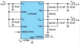3.6V输入、双路输出µModule降压稳压器以3mm × 4mm小尺寸为每通道提供2A电流