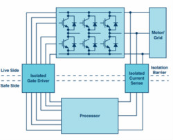 新型功率開關技術和隔離式柵極驅動器不斷變化的格局