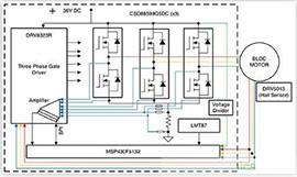 揭秘︰緊湊電機控制系統中,柵極驅動器怎麼設計呢?