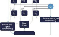 内置肖特基二极管的MOSFET可提高应用性能
