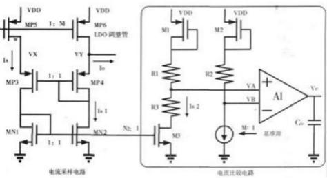 线性稳压器的限流电路