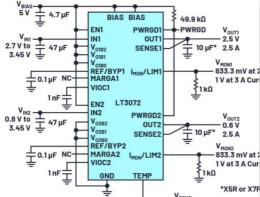 可实现即时输出调整和动态裕量优化的双通道线性稳压器