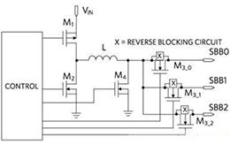 单电感多输出(SIMO)开关稳压器技术