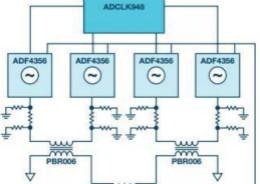 深度解析PLL器件的相位校准与控制!
