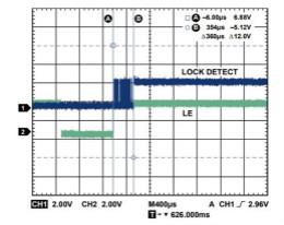 ADI教你如何把PLL锁定时间从4.5 ms 缩短到 360 μs?