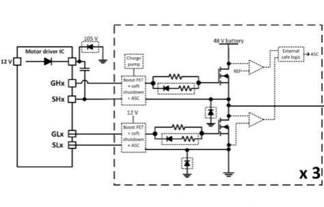 如何優化48V輕混電動車(MHEV)的電機驅動器設計