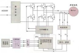 三相混合式多細分步進電機驅動器