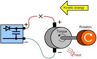 直流電機驅動器能量回收