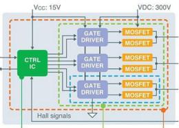 超前角控制功能實現更高效率250V/600V高耐壓三相無刷直流電機驅動器IC