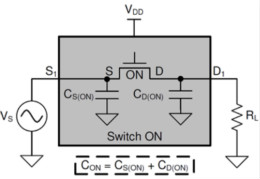 模擬開關和多路復用器基礎參數介紹