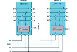 采用SPI接口的模擬開關提高通道密度