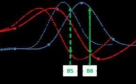 阻抗匹配根本無法與孔徑調諧匹敵,原因何在?