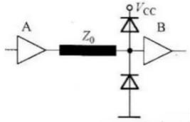 高速電路設計阻抗匹配的幾種方法