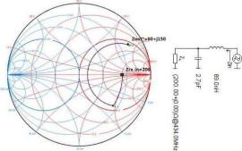 專家詳解:汽車門禁UHF模塊設計及阻抗匹配