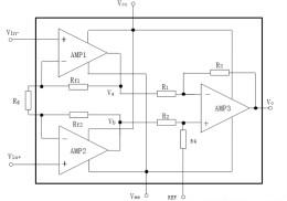 仪表放大器的失调电压与噪声参数分析与仿真