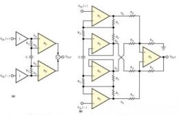 采用交流耦合仪表放大器实现共模抑制比性能的设计电路应用