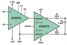 用于数据采集的超高性能差分输出可编程增益仪表放大器