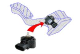 霍爾效應旋轉位置傳感器在工業和交通中的應用