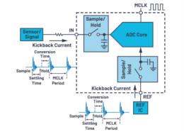 輕松驅動ADC輸入和基準電壓源,簡化信號鏈設計
