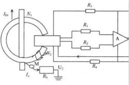 霍爾傳感器在測量系統中的應用