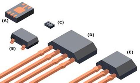 霍尔传感器元件在家电设备中的应用优势