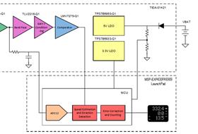 霍尔传感器和电流纹波技术在电动车窗防夹中的应用