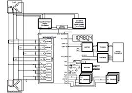霍尔传感器在表类防拆检测中的应用